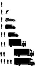 Kuidas valida kolimisautot ja kolijate arvu?